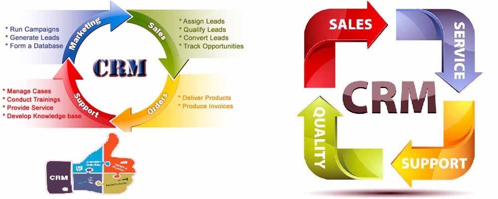CRM Software Development | CRM Software Designing | Company in Delhi