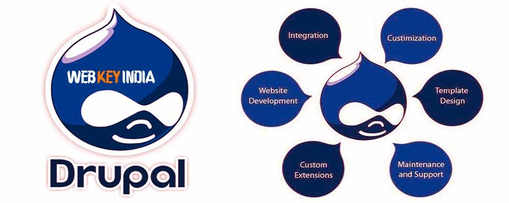 Service Provider of Drupal Development Services