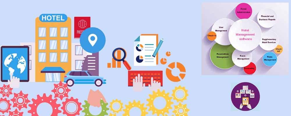 Service Provider of Hotel Software Development